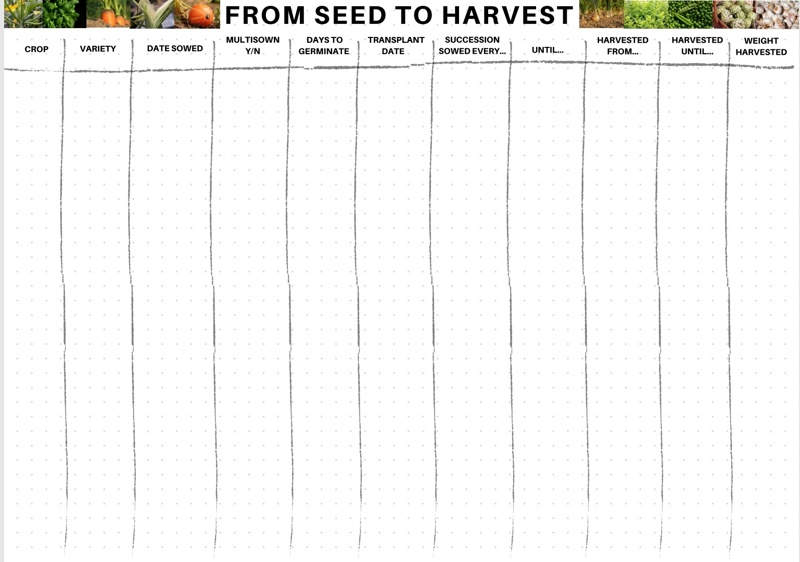 Free sowing and harvesting garden planning page